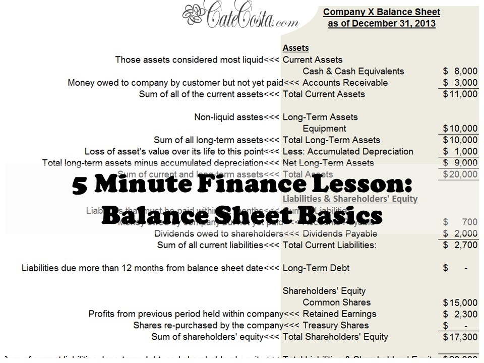 Balance Sheet Basics  Venture Catalyst Consulting